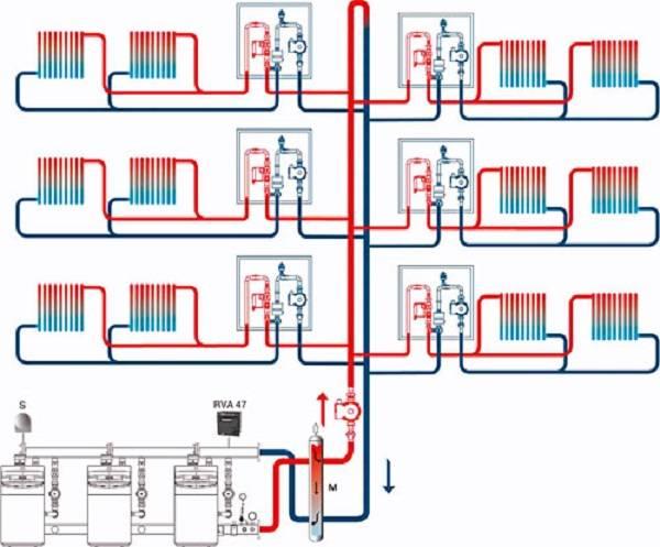 Как узаконить индивидуальное отопление в квартире?