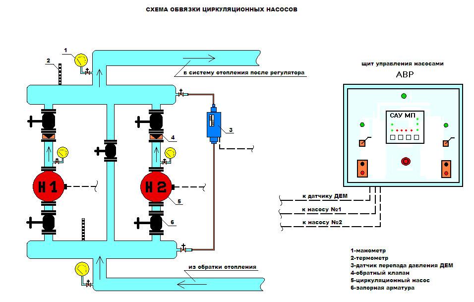 Водная станция не набирает давление и не отключается: причины и их устранение + видео