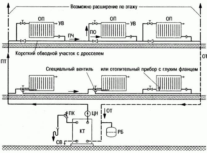 Однотрубная система отопления (56 фото): схема с нижней разводкой, как сделать «ленинградку» в доме своими руками