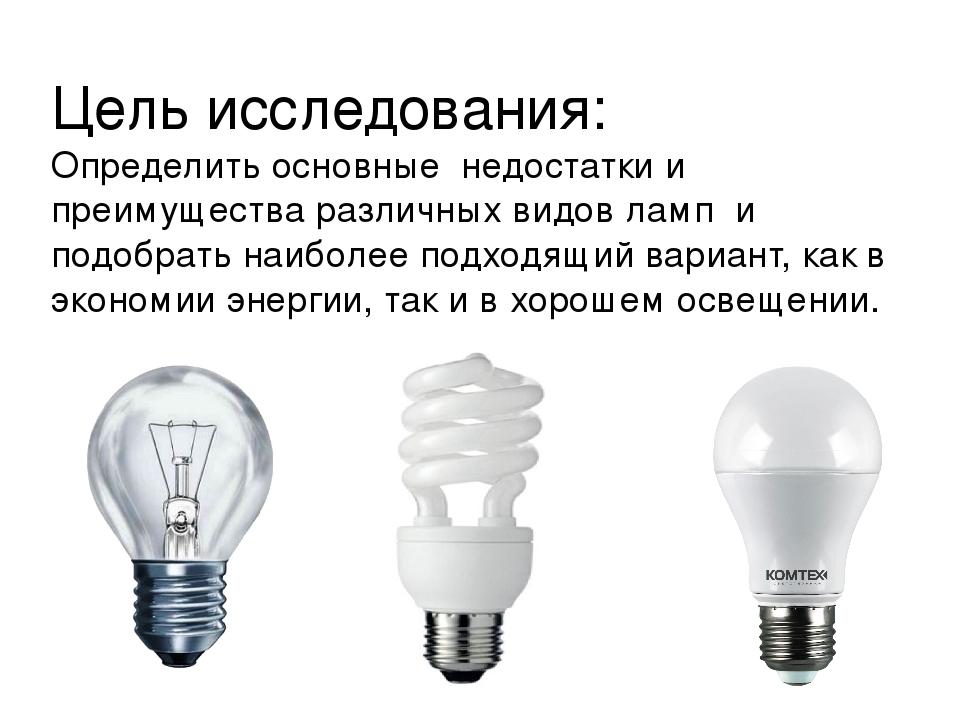 Какие типы цоколей бывают у лампы днат