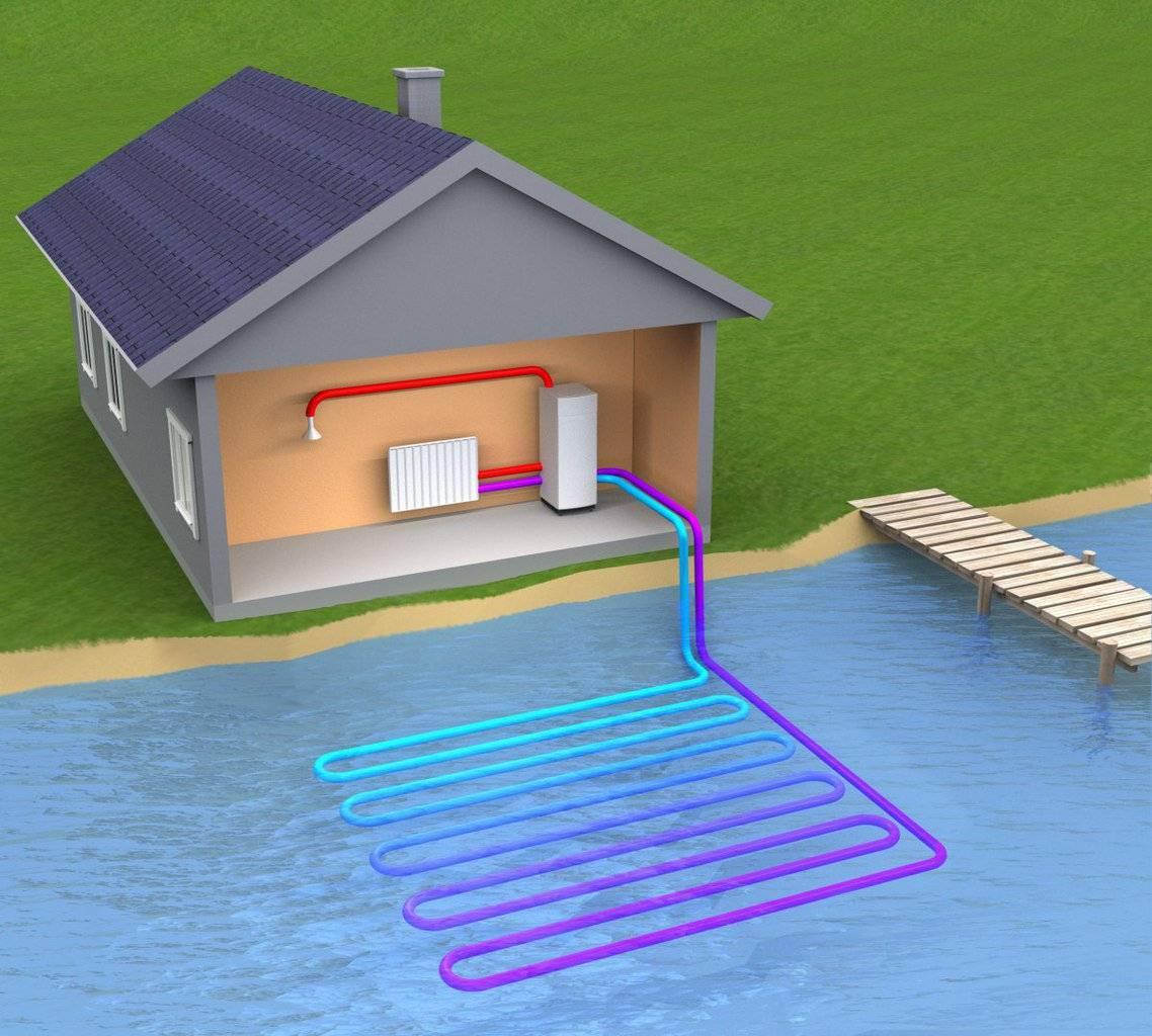 Тепловой насос вода-вода: принцип работы, компоненты, особенности установки