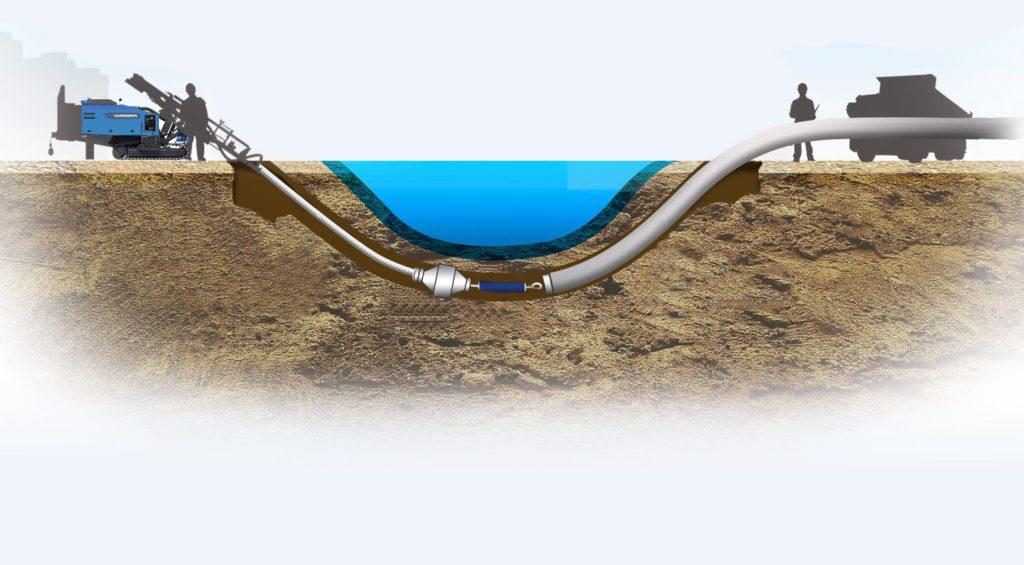 Бестраншейная прокладка труб. способы и технологии проведения работ