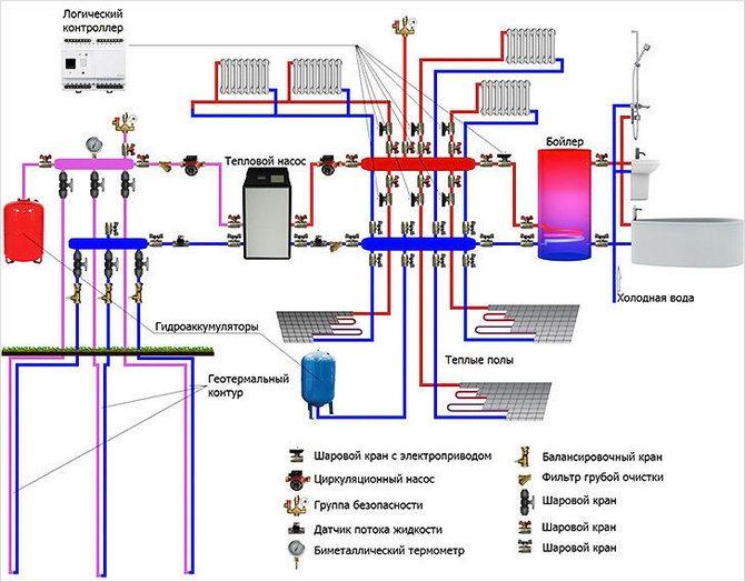 Стоит ли подключать теплый пол к системе отопления?