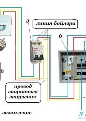 Выбивает узо на водонагревателе: причины срабатывания и способы устранения