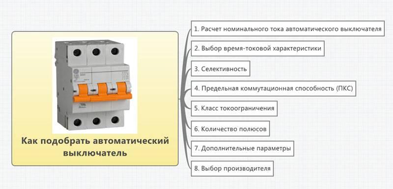Выбор автоматического выключателя: характеристики автоматов