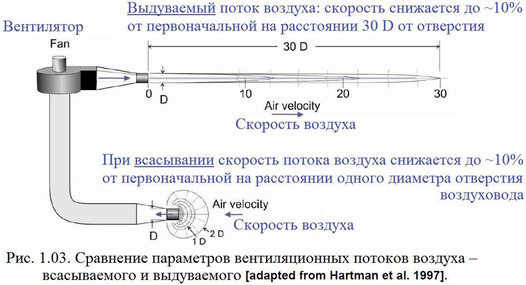 Гост 12.3.018-79 ссбт