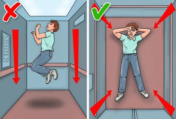 Падение в бездну: можно ли выжить в падающем лифте?