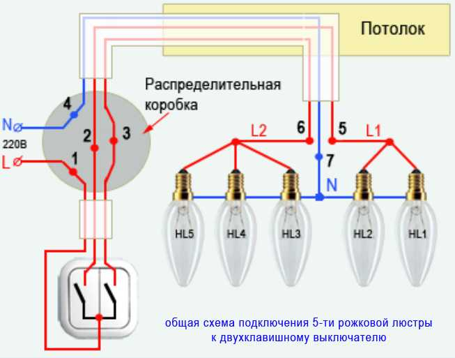 Как подключить восьмирожковую люстру к двухклавишному выключателю