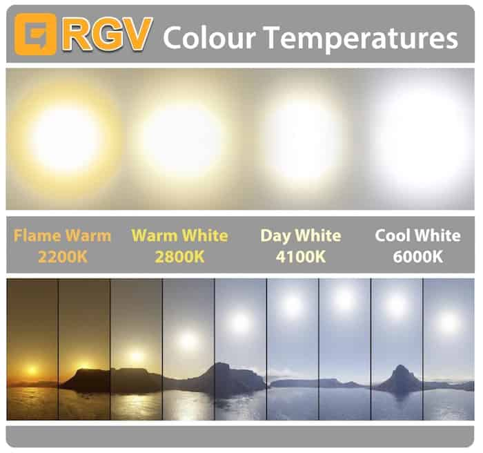 Цветовая температура свечения светодиодных ламп