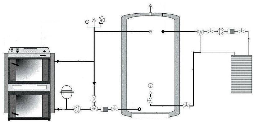Устройство буферной ёмкости для твердотопливного котла