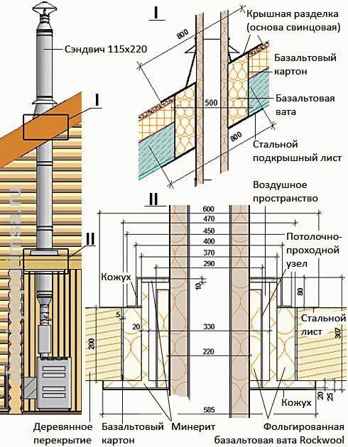 Угловой камин в деревянном доме: излагаем развернуто
