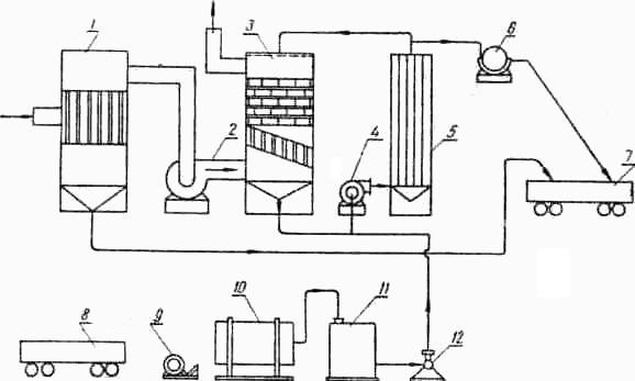Методы и перспективы борьбы с сероводородом на нефтяных месторождениях