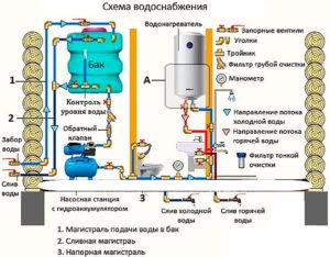 Увеличение давления в системе отопления: как его снизить