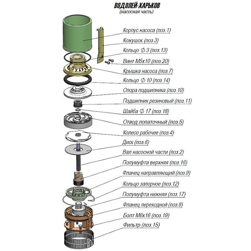 Насос серии бцпэ: модельный ряд и характеристики.