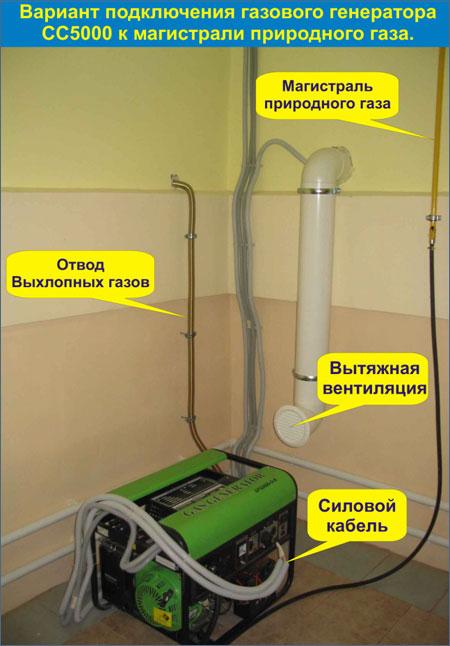 Бензогенератор инверторный для газового котла. почему нельзя применять генератор для котла