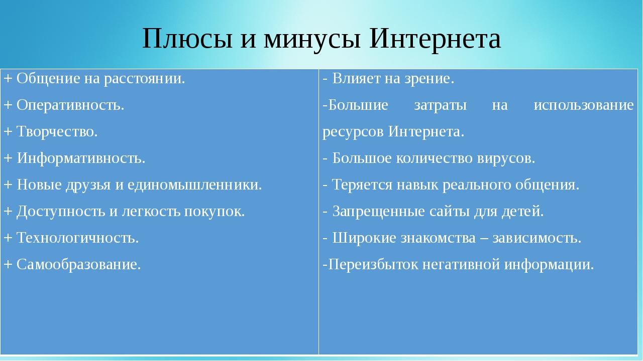 Yota отзывы - ответы от официального представителя - первый независимый сайт отзывов россии