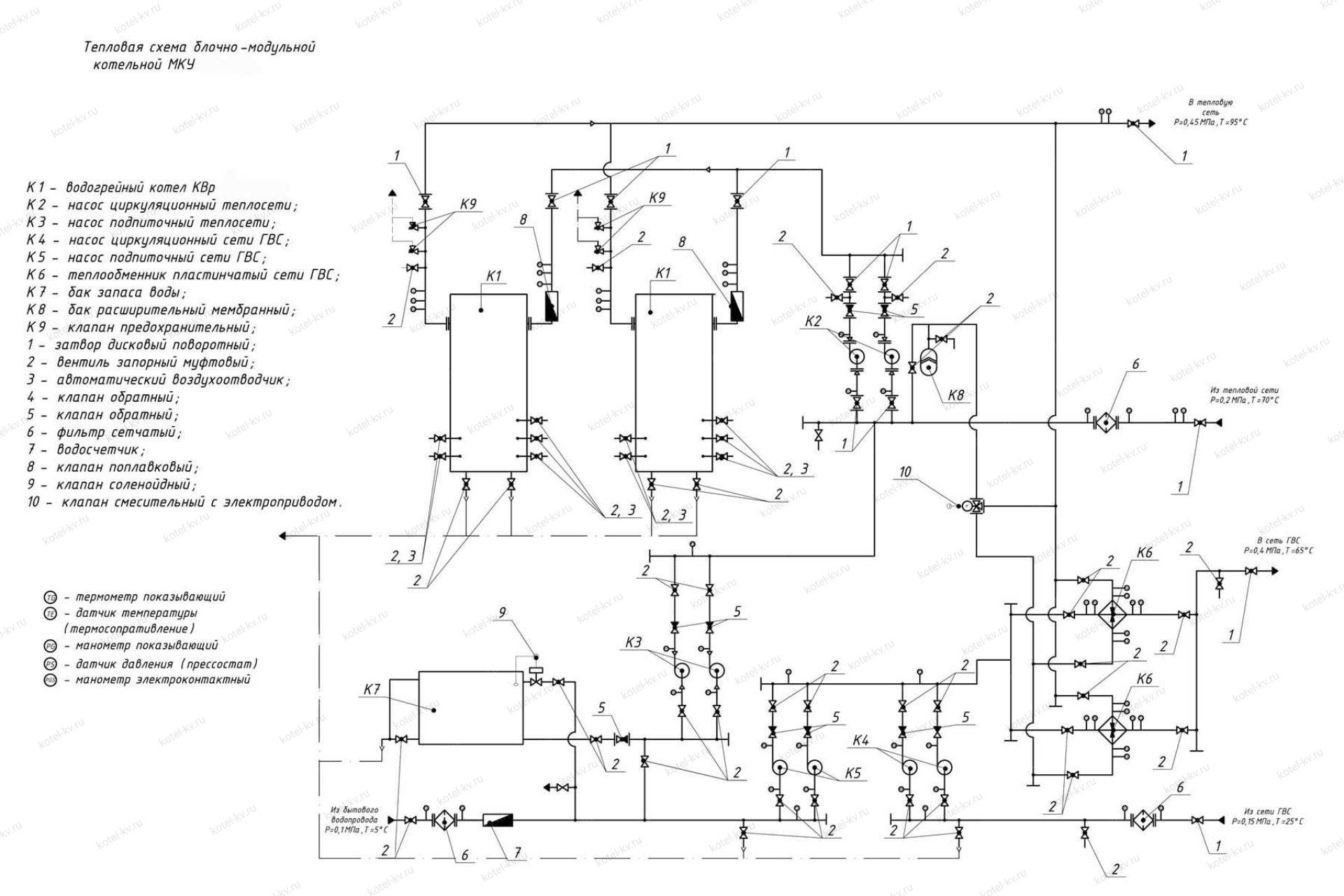 Принципиальная тепловая схема водогрейной котельной + схемы автоматизации