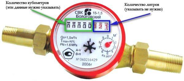Счетчики для воды: как правильно снять показания и подсчитать потребление за месяц?