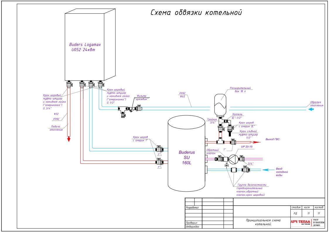 Обвязка котла отопления полипропиленом, твердотопливного, газового, напольного и настенного, cхема реализации