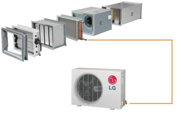 Чем хороша приточная вентиляция с подогревом воздуха и ее альтернативы