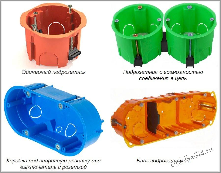 Размеры, монтаж и популярные модели подрозетника для гипсокартона