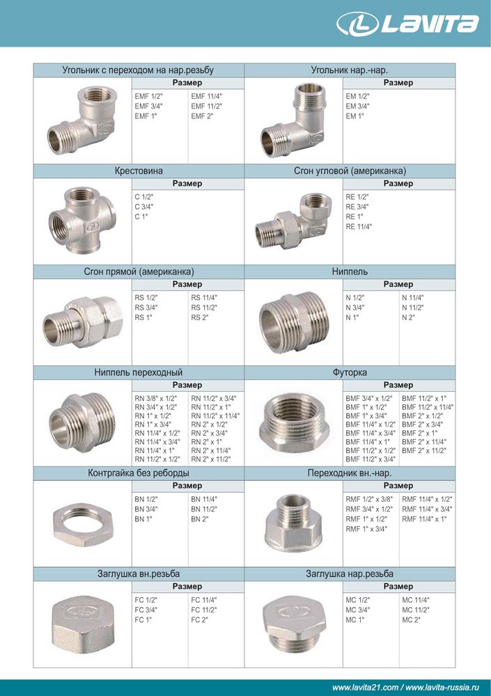 Особенности применения фитингов, выполненных из нержавеющей стали