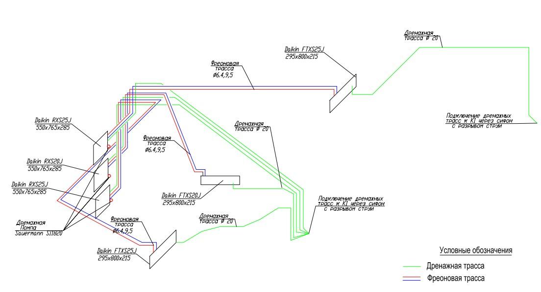 Отвод конденсата от кондиционера в канализацию: варианты, нормы, принцип монтажа
