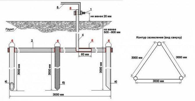 Заземление газового котла