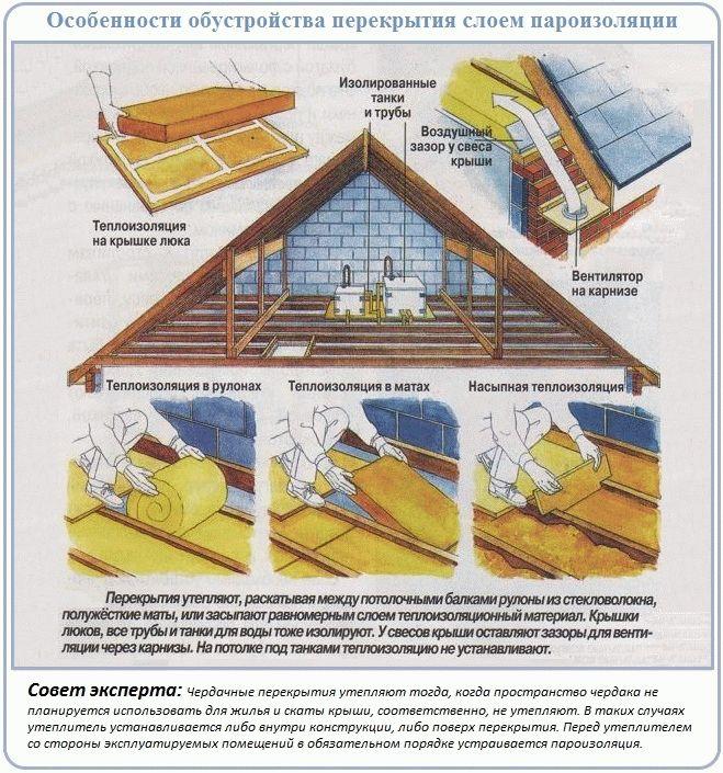 Утепление потолка: физика, материалы, технология своими руками в частном доме +квартире