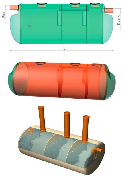 Краткий обзор на септик «флотенк» + пример самостоятельного монтажа