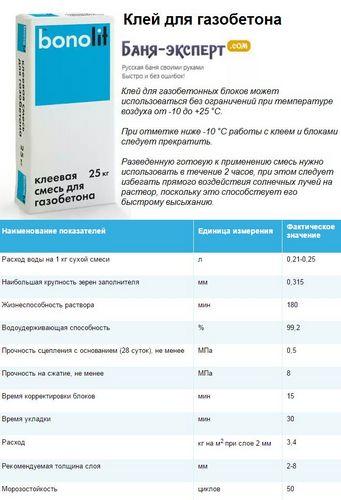 Клей для газосиликатных блоков: особенности производства, расход на 1 м3, расчет количества клея на куб, зимний вариант, производители