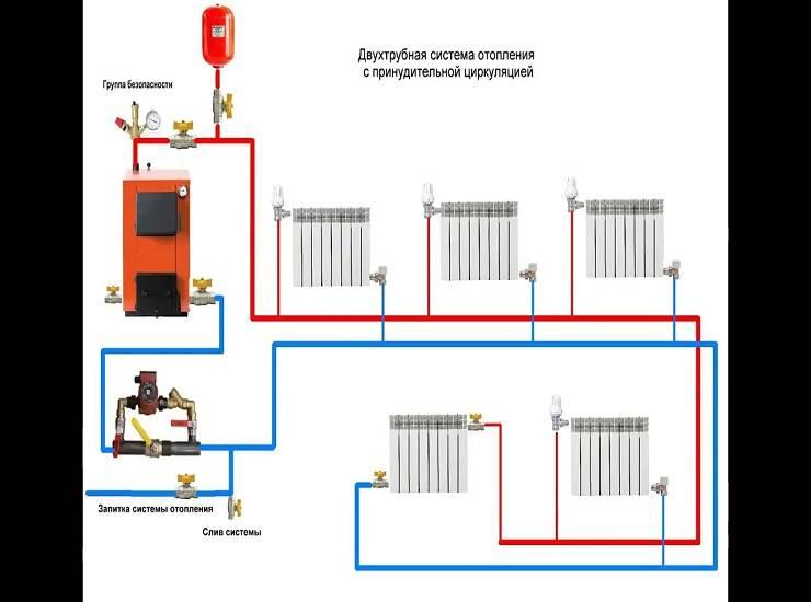 Схема отопления двухэтажного дома: виды и варианты монтажа