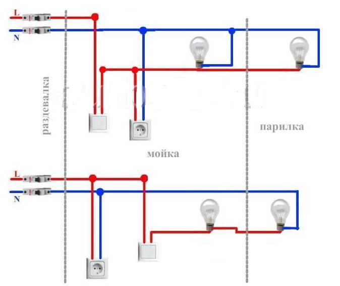Электропроводка в гараже: проектирование и особенности монтажа