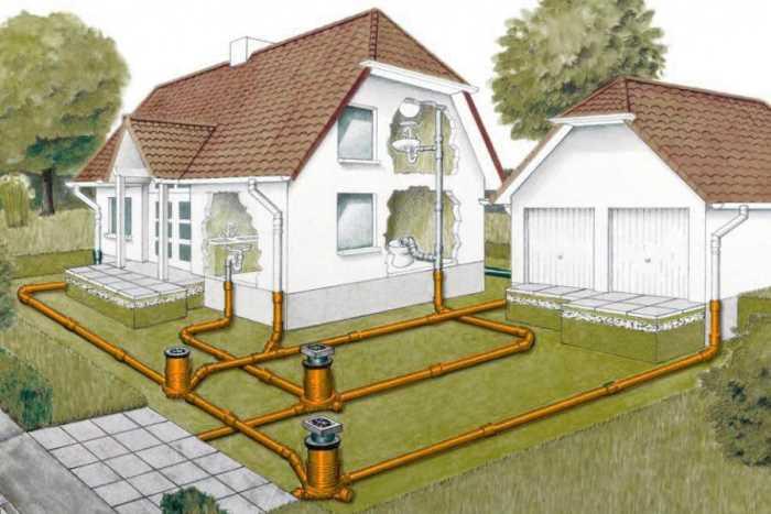 Центральная канализация в частном доме:что нужно для подключения - обзор +видео