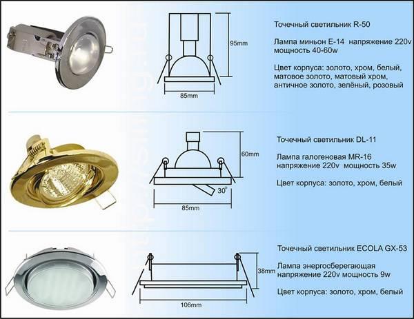 Как выбрать встраиваемые потолочные светильники: основные правила выбора и лучшие современные модели для дома (105 фото)