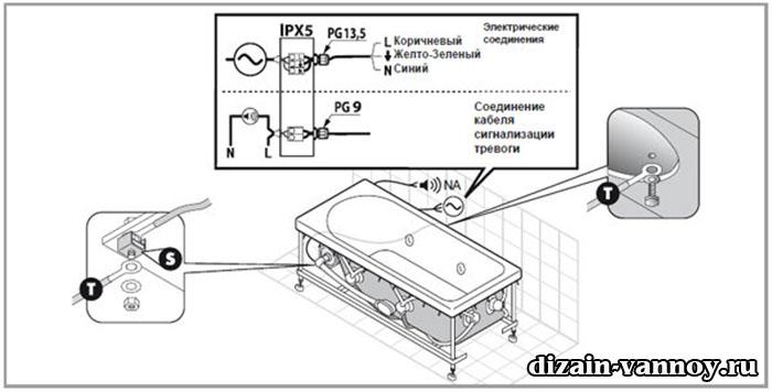 Как правильно заземлить приборы в ванной самостоятельно