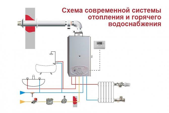 Простая схема отопления частного дома с газовым котлом