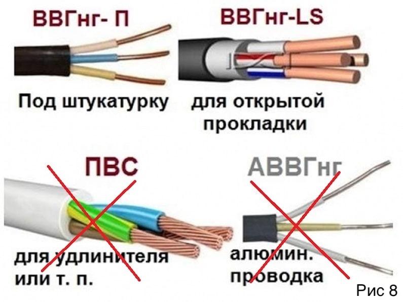 Электропроводка в квартире своими руками