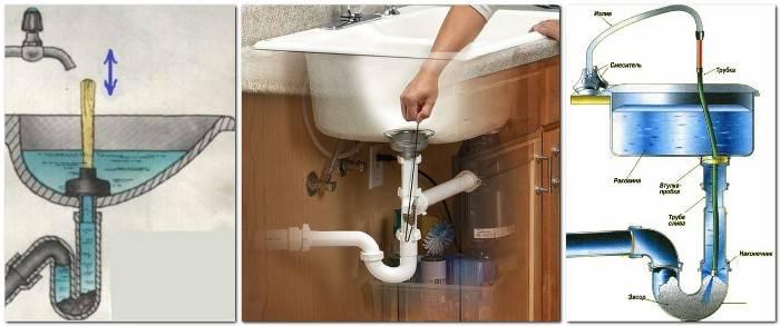 Засорилась раковина на кухне: что делать если плохо уходит вода