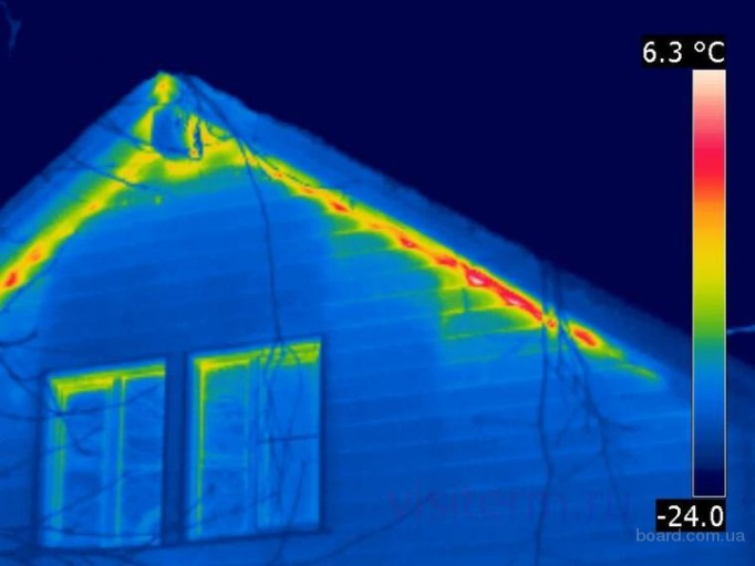 Проверка теплопотерь частного дома тепловизором