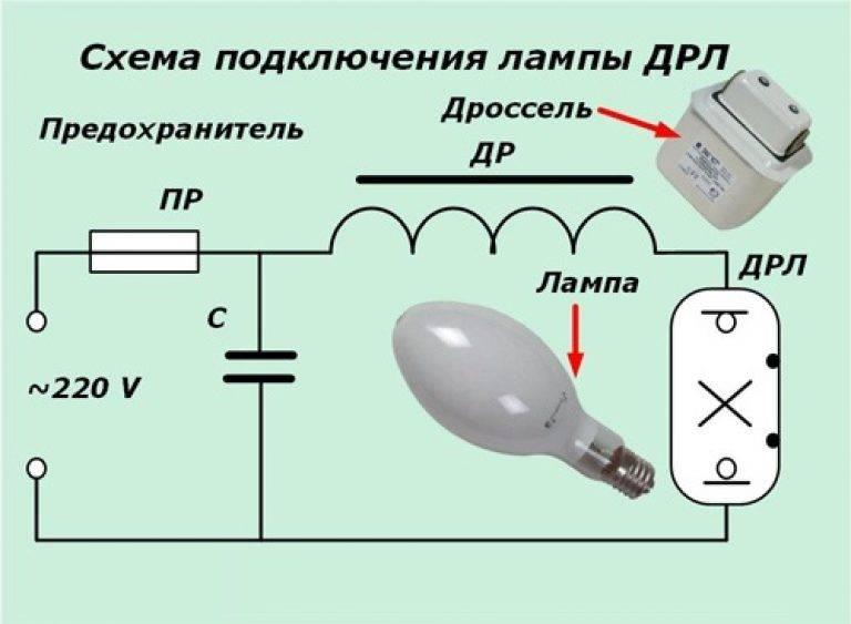 Особенности светильника дрл 250