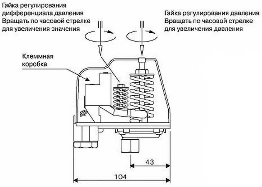 Реле насосной станции: установка и регулировка датчика перепада давления воды