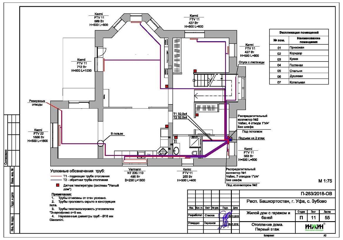 Расчет радиаторов отопления по площади частного дома – определяем количестко секций + видео