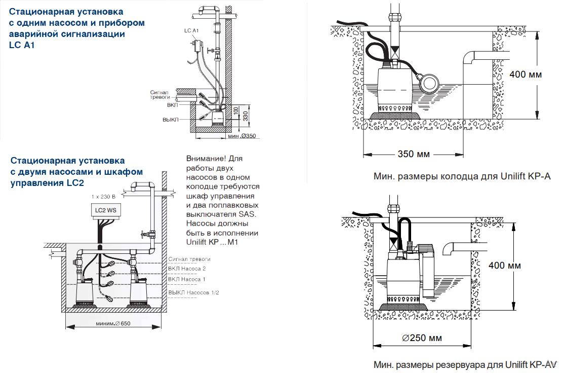 Насос для откачки воды из подвала автоматизация процесса осушения