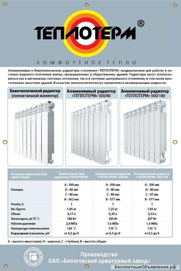 Алюминиевые радиаторы отопления – как выбрать и установить