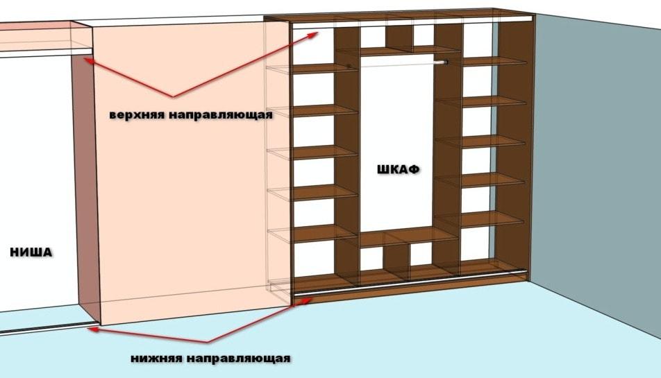 Шкаф в прихожую своими руками: инструкция по изготовлению