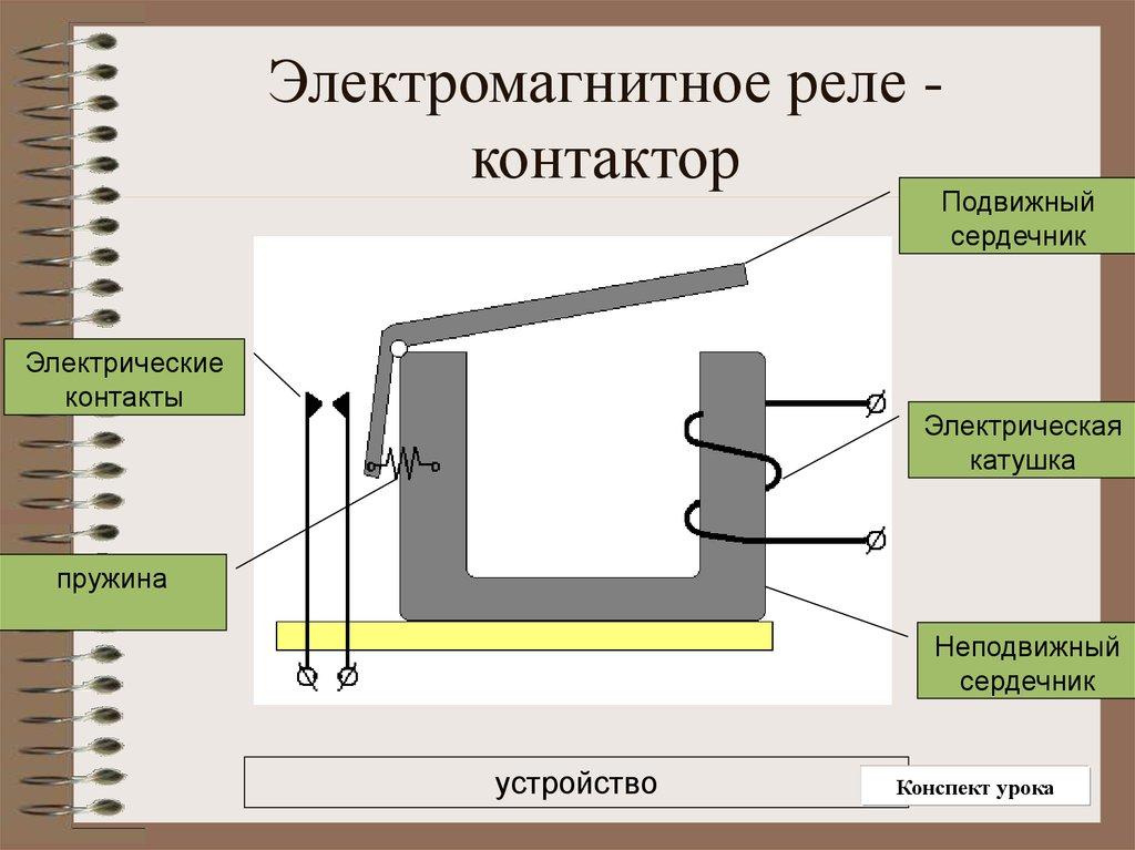 Промежуточное реле: принцип действия, сферы применения и технические параметры