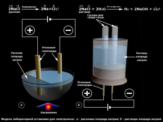 Делаем водородный генератор для отопления дома своими руками