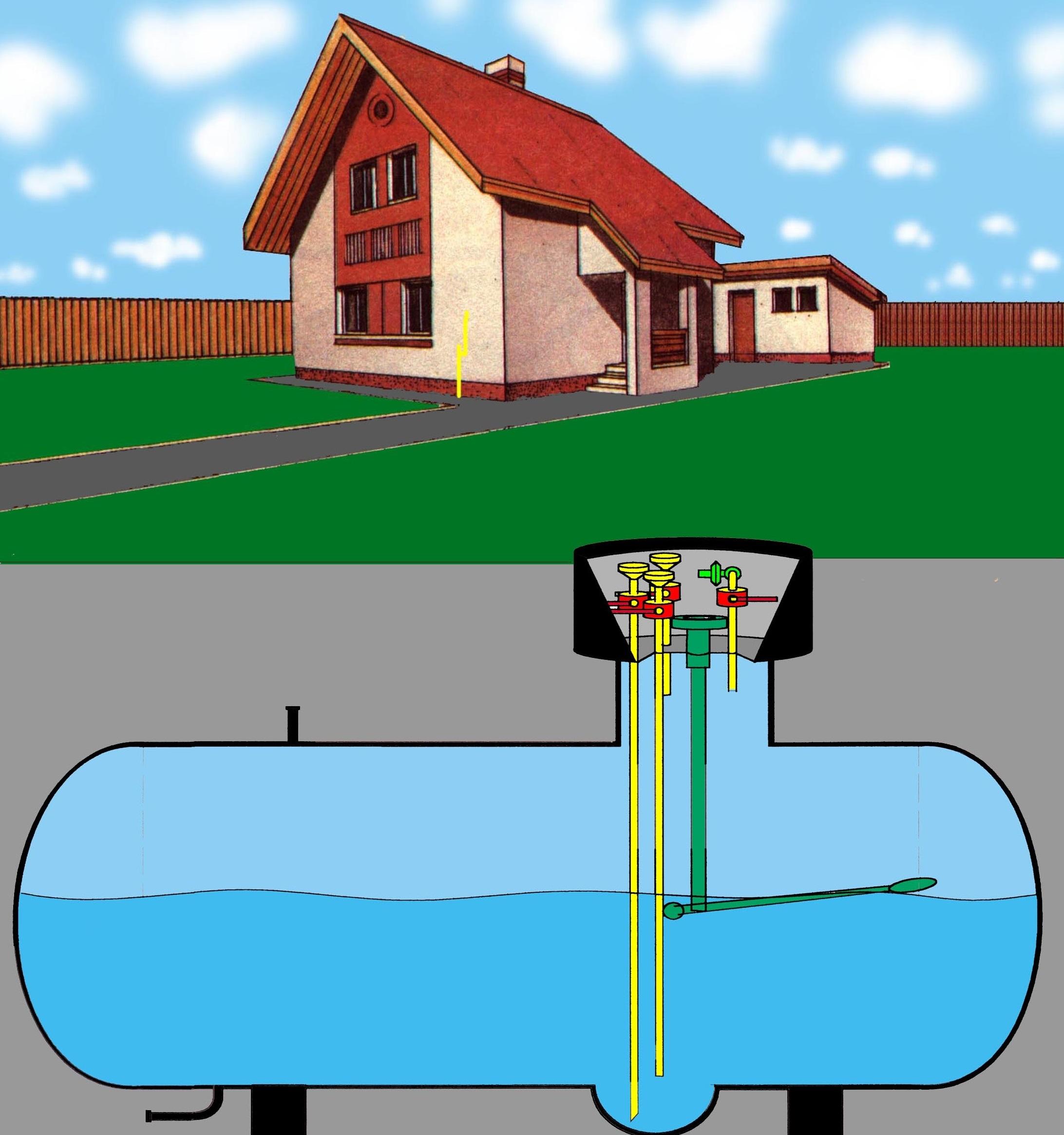 Автономная газификация  под ключ