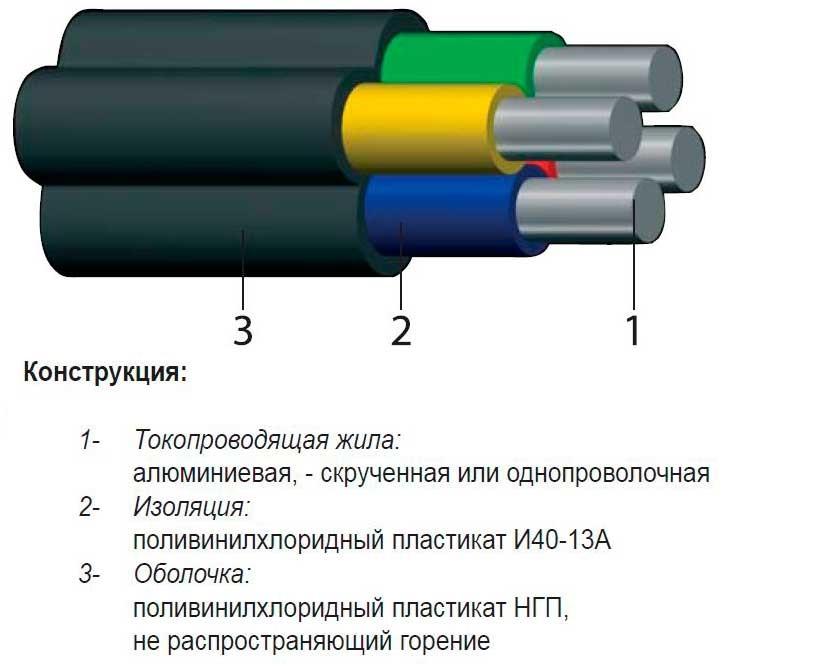 Расшифровка провода ввг: применениеи и технические характеристики